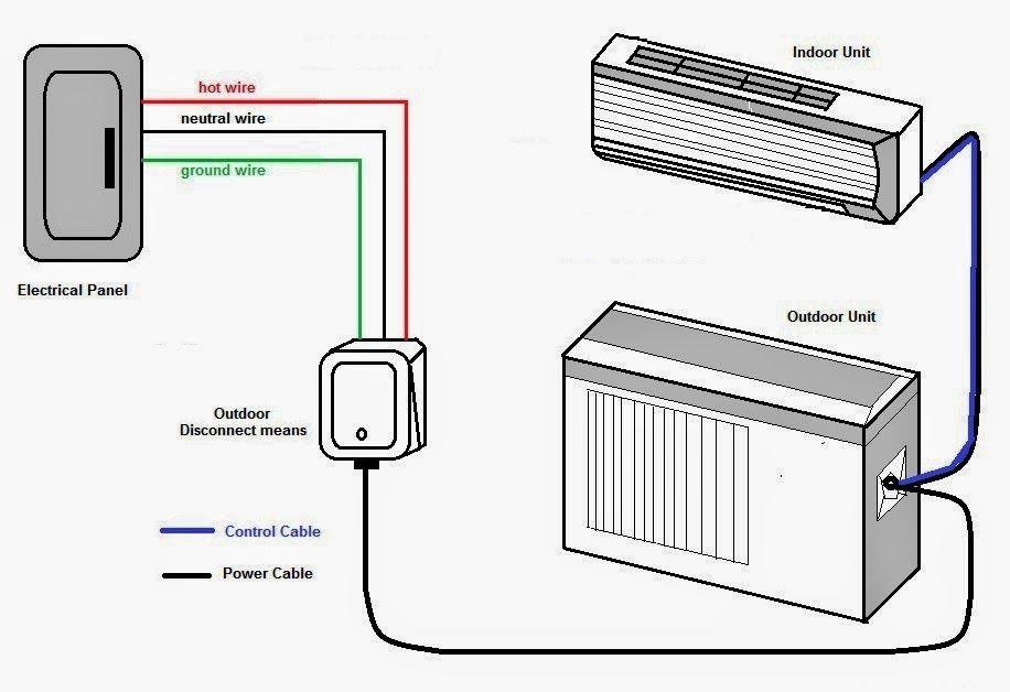 240v Air Conditioner Wiring Diagrams