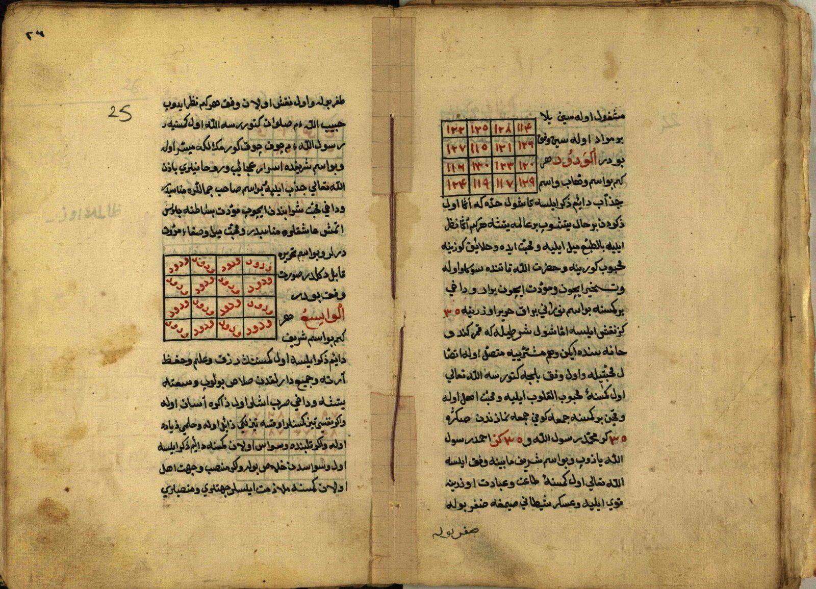 مخطوط خواص البسملة واسماء الله الحسنى Book Binding Books Free Download Pdf Books