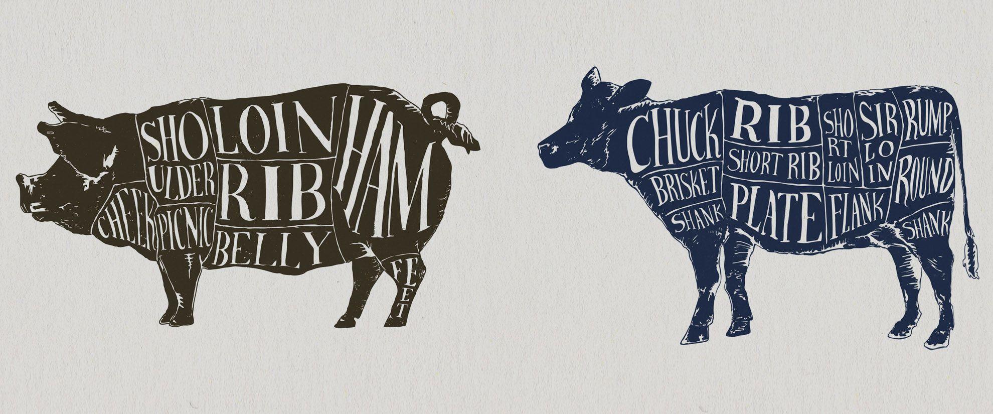 9 best images of printable beef butcher chart beef butcher chart  [ 1980 x 825 Pixel ]