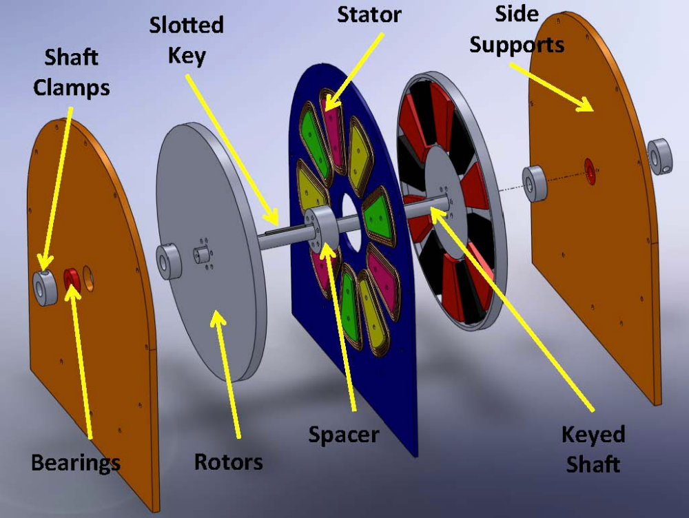axial flux motor design Google Search (With images