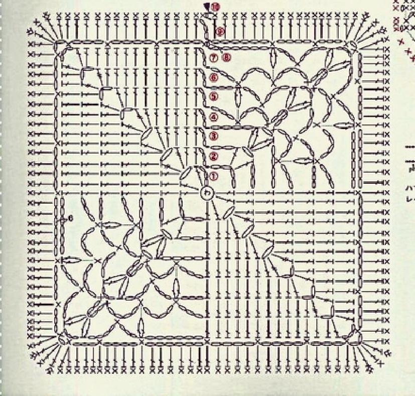 Asahi original crochet girls pattern | Cuadrados, Ganchillo y Tejido