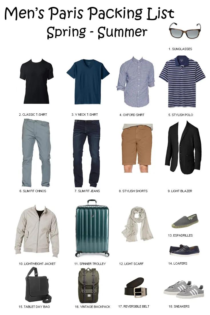 Men S Packing List For Paris Spring Summer 2020 World In Paris Paris Summer Outfits Travel Outfit Travel Essentials Men