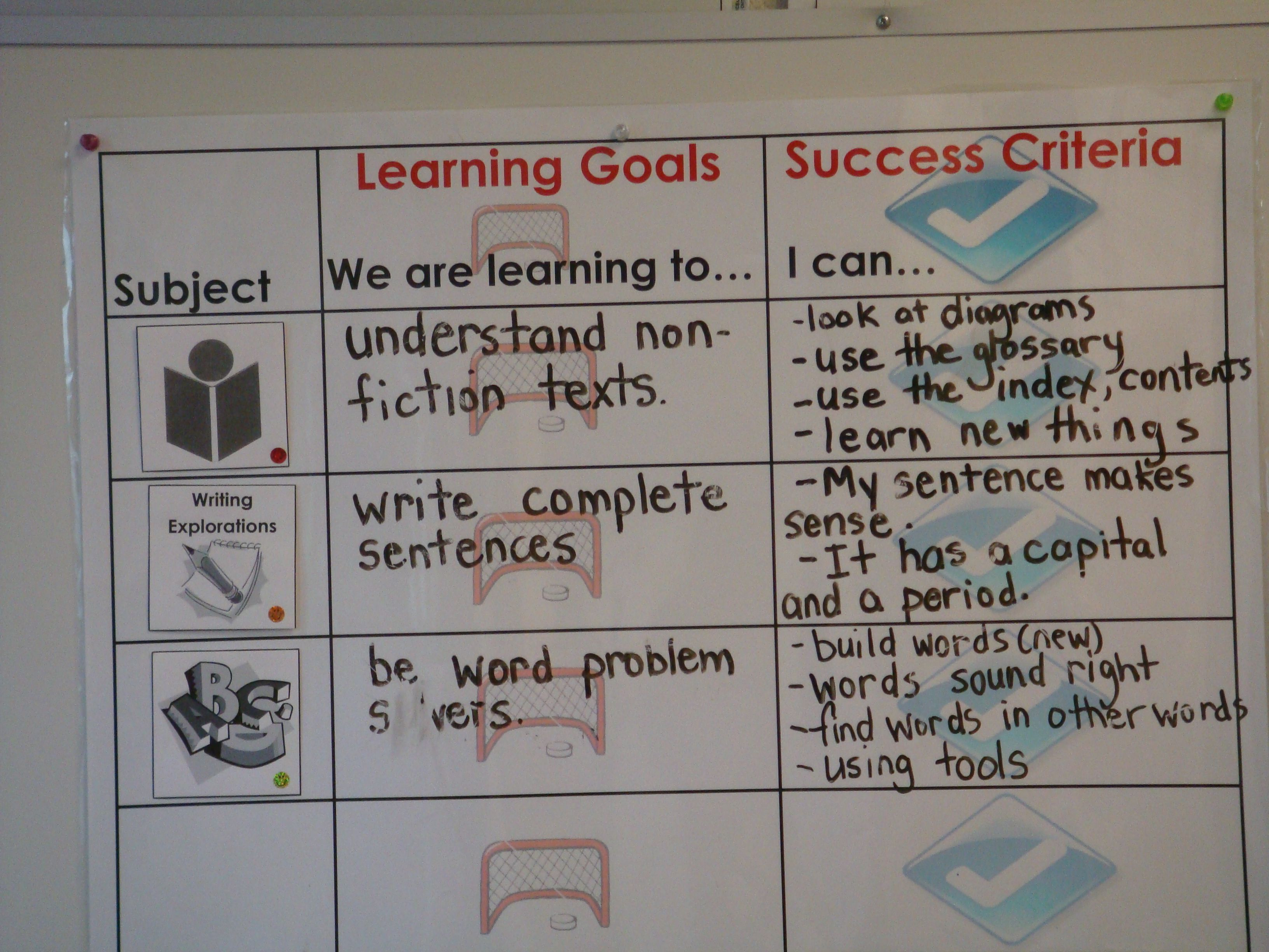 Keeping Track Of Learning Goals With Student Friendly Success Criteria Learning Goals Learning Targets Learning Support How to write learning objectives