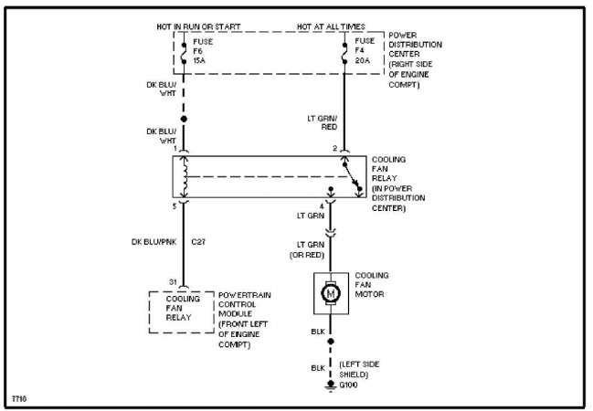 18 Electrical Door Interlock Wiring Diagram Wiring Diagram Wiringg Net Diagram Electrical System Wire