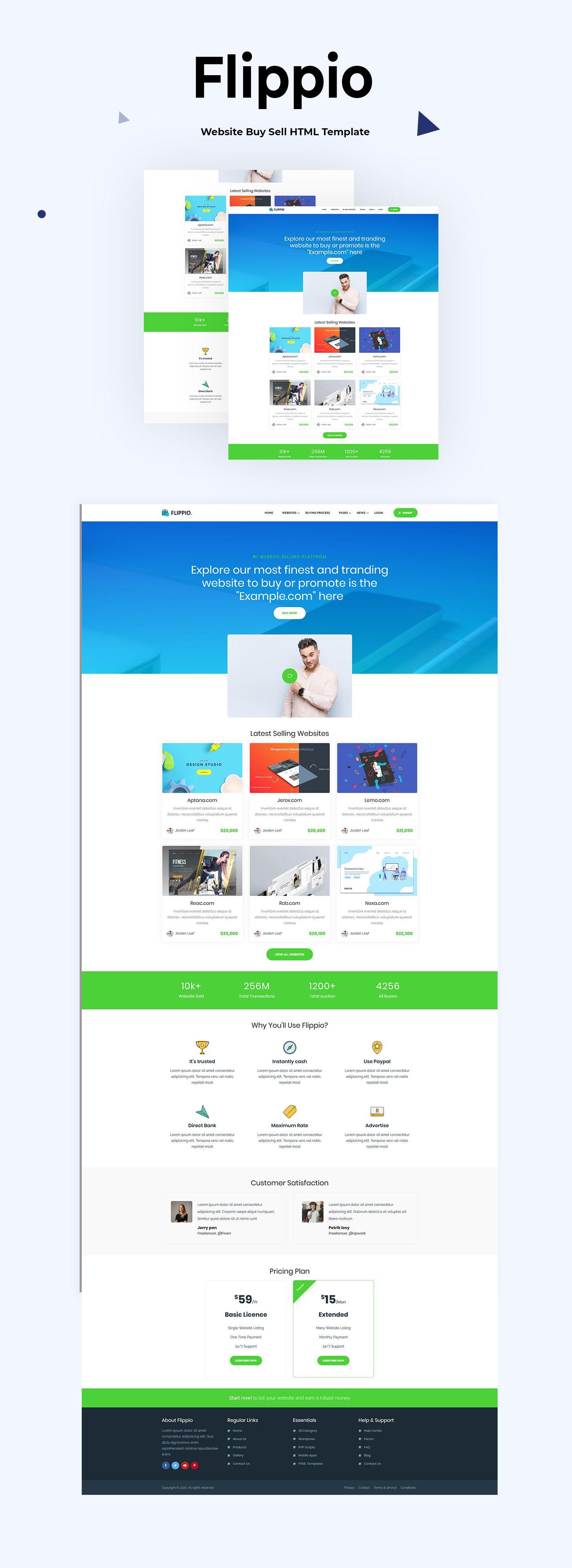 Flippio Website Buy Sell Html Template 29 Usd Thesoftking In 2020 Html Templates Templates Buy And Sell