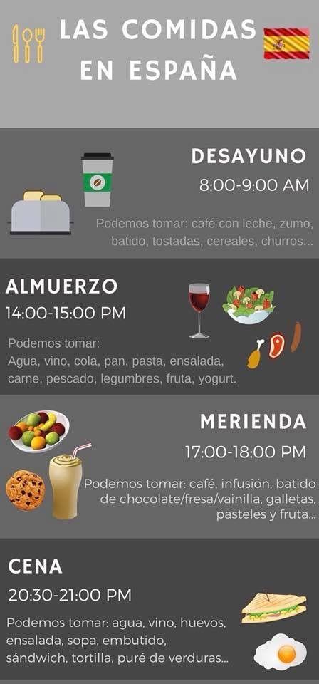Collège - La comida #spanishthings