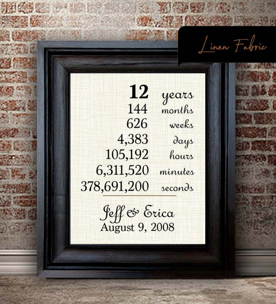 12th Anniversary Gift For Wife 12 Year Anniversary Gift For Her Linen Anniversary Gifts 12 Years Togethers For Spouse Anniversary Gifts For Husband 12th Anniversary Gifts 5 Year Anniversary Gift