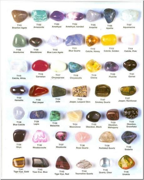 Most popular gemstones and their meanings gemstone and for Crystals and their meaning with pictures