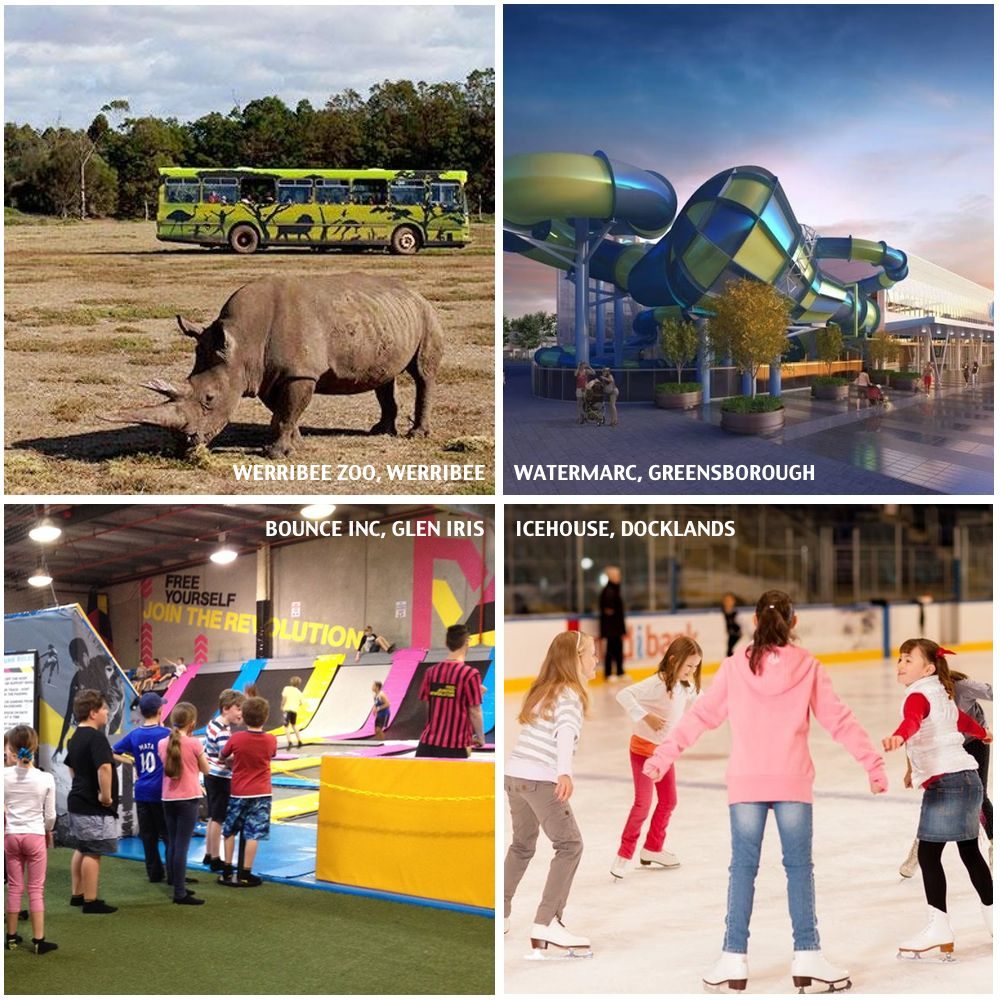 BIRTHDAY PARTIES outsourced in Melbourne Melbourne With Kids