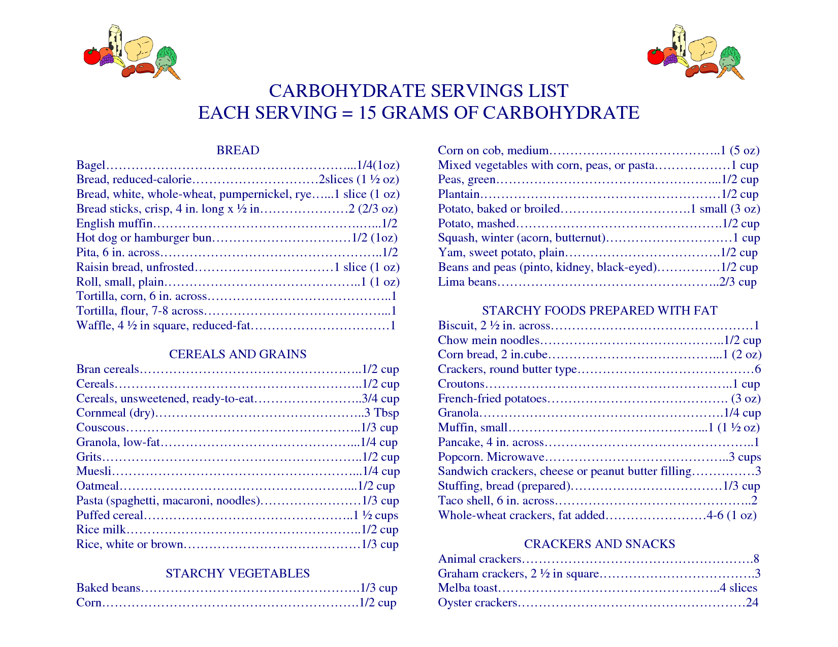 It's just a picture of Stupendous Carb Counting Chart Printable