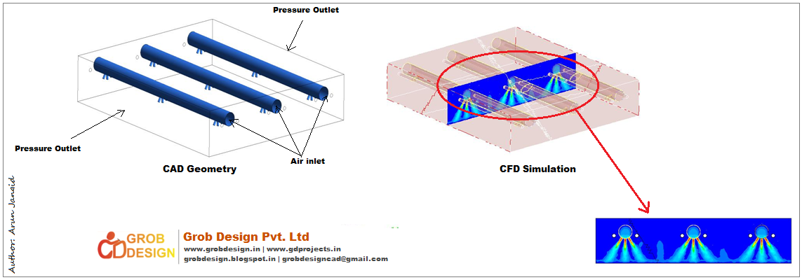 CFD Simulation of Air Flow Uniformity in Industrial Plant