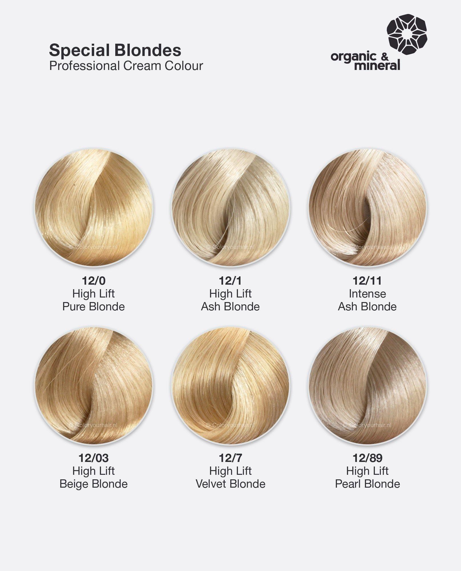 2020 Yilinin Trend Sac Renkleri Sac Renkleri Sac Renkler