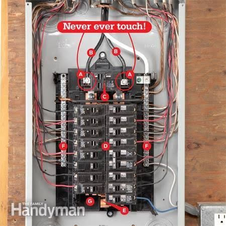 breaker box safety: how to connect a new circuit ... home breaker box diagram leg breaker box diagram