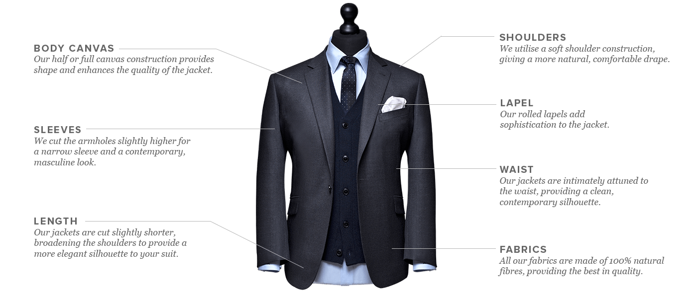 Edit Suits Co. | Custom Menswear, Crafted-to-Fit