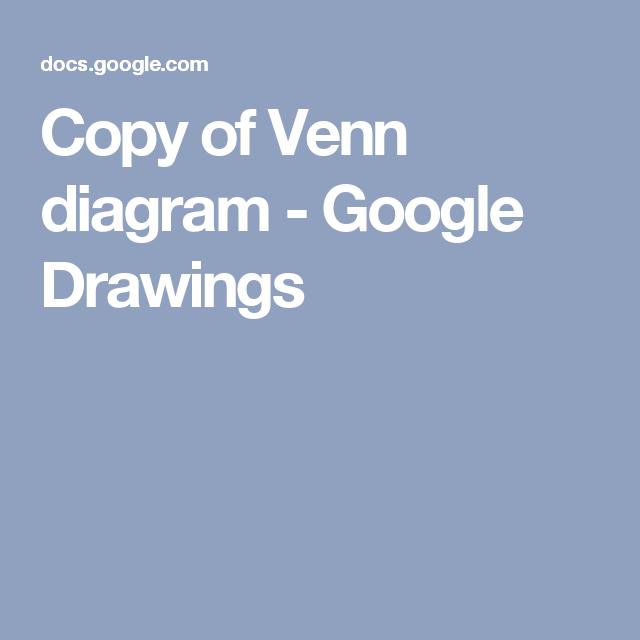 Copy Of Venn Diagram Google Drawings Google Classroom