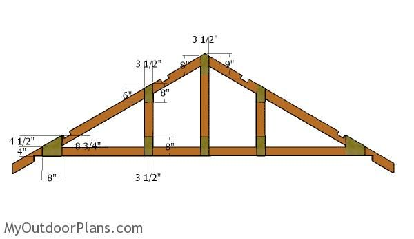 Trusses Mobile Home on mobile home pipes, mobile home rafters, mobile home staircases, mobile home roofing solutions, mobile home tools, mobile home roofs, mobile home glass, mobile home wood, mobile home hvac, mobile home electrical, mobile home slabs, mobile home shingles, mobile home stone, mobile home roofing kits, mobile home walls, mobile home poles, mobile home drywall, mobile home metal, mobile home trim,