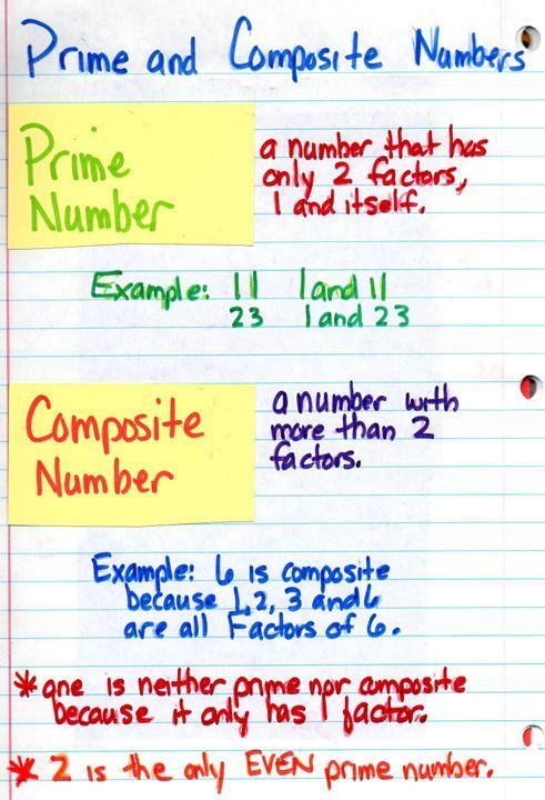 Prime and Composite Numbers School Pinterest – Prime Number Chart