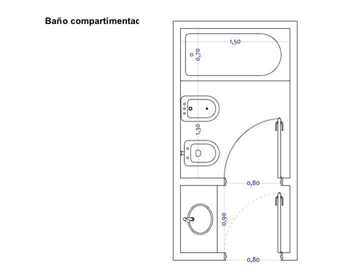 resultado de imagen para medidas minimas de un ba o
