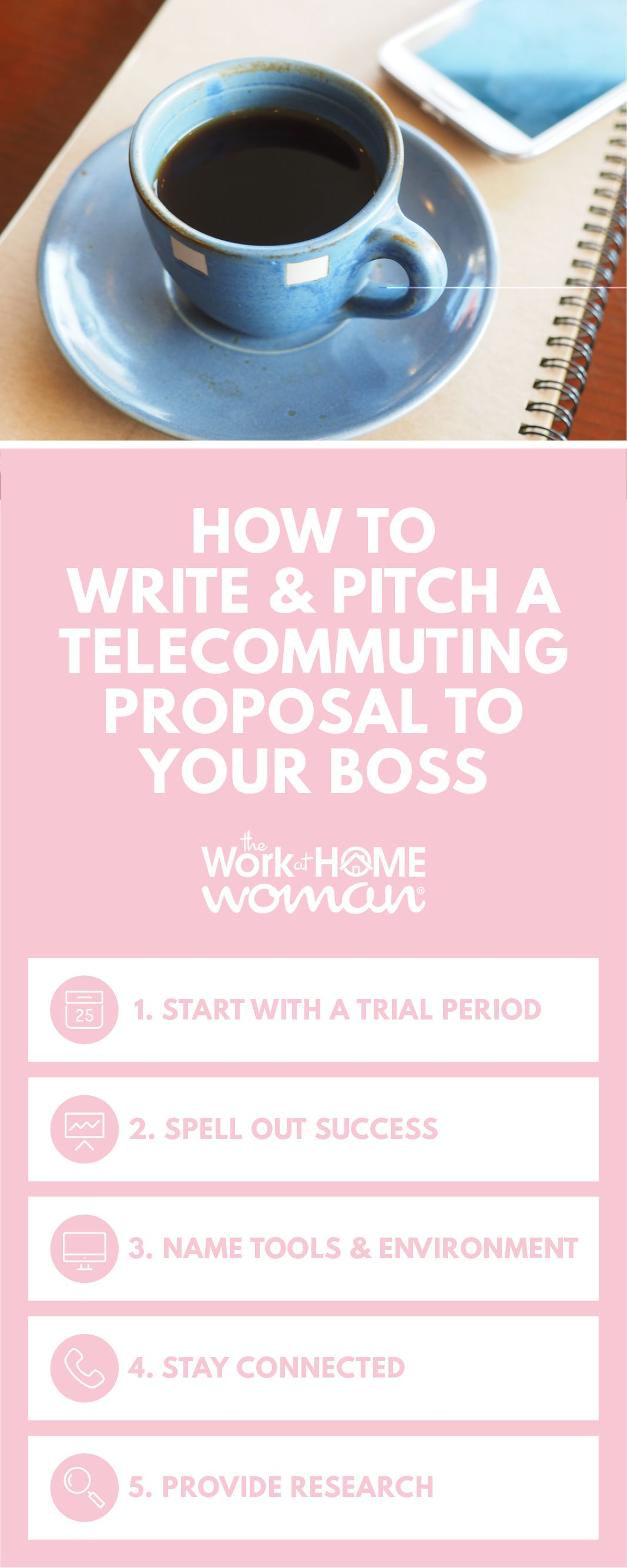 business proposal for work at home