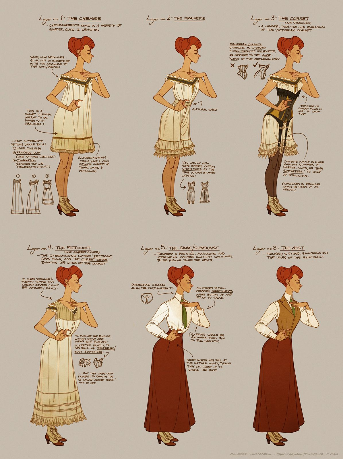 2369cb5a02 Fashion in Infographics — Vintage ♥   Layering in the Edwardian Era. Via  1900s Fashion