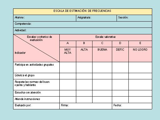 Herramientas Para Evaluar En El Enfoque Por Competencias Tecnicas De Enseñanza Evaluacion Docente Planificacion De Educacion Fisica