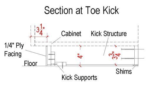 Sectionattoekick Jpg 500 294 Pixels Cabinet Toe Kick Kitchen Cabinets Toe Kick Kitchen Island Toe Kick
