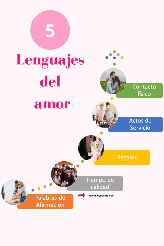 Los 5 lenguajes del amor por Gary Chapman. Resumen ?? | 5 lenguajes del amor,  Lenguajes del amor, Amor