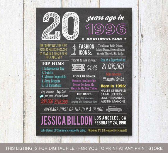 20th Birthday Gift Idea