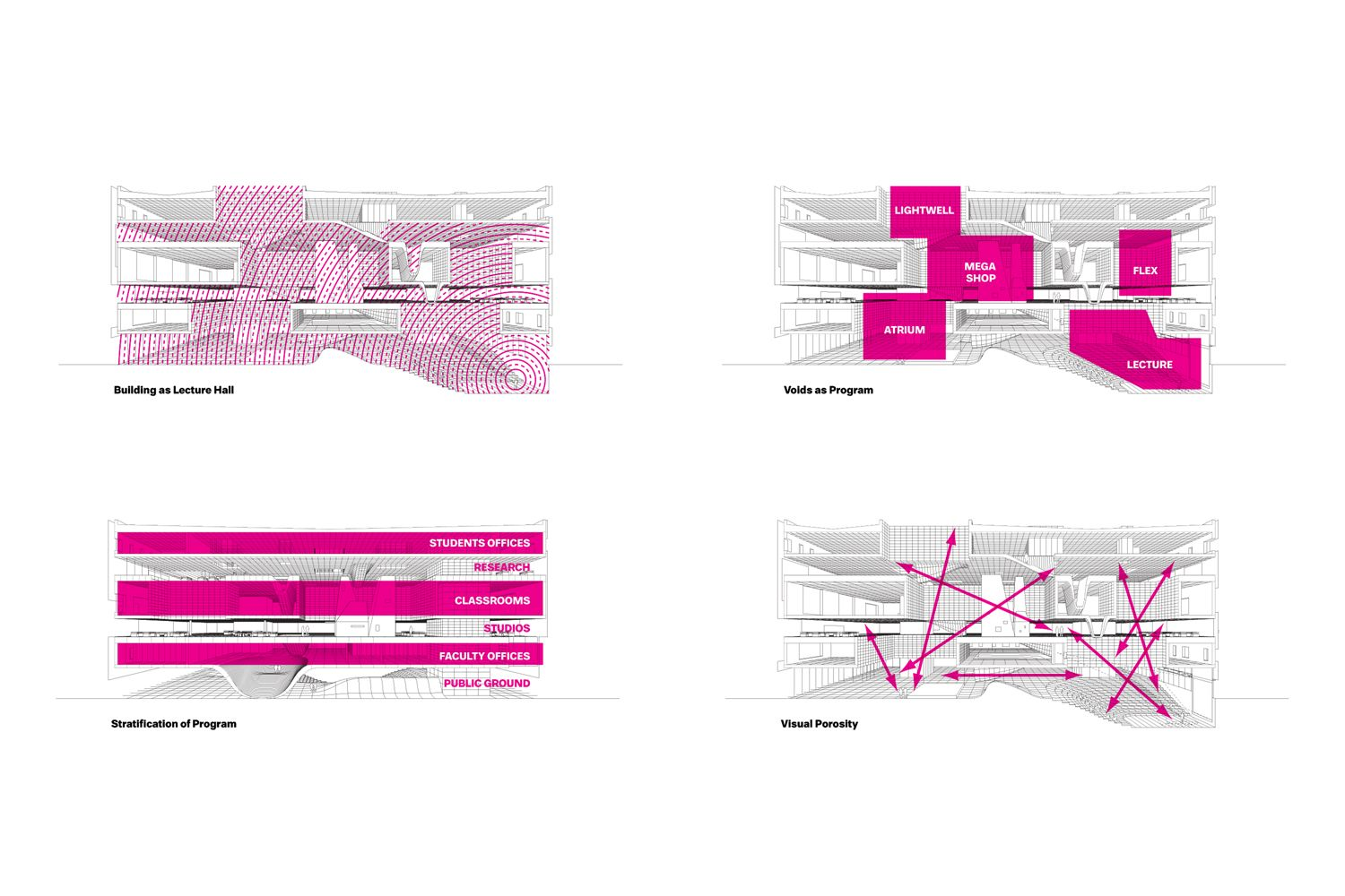 Architecture Site Plan Diagram With People Activities