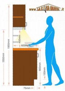 progettare-cucina-in-muratura-ergonomica | accessori casa ... - Costruire Cucina