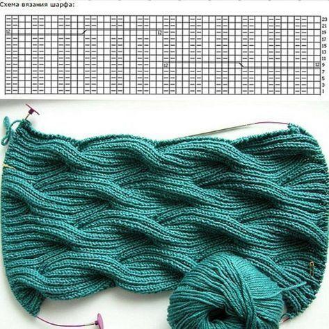 Point de tricot gratuit. Schéma d'un motif à deux faces pour une écharpe. Surtout … – Bienvenue sur Blog   – Projects