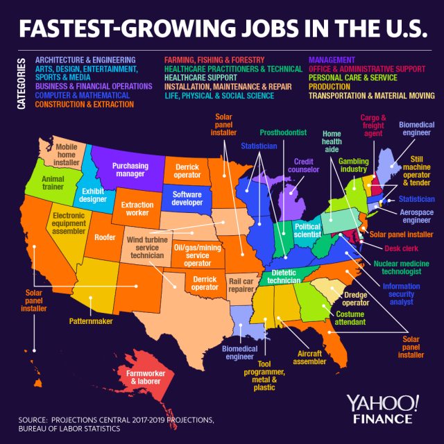 Fastest Growing Job In Each Us State Jobs In North Carolina