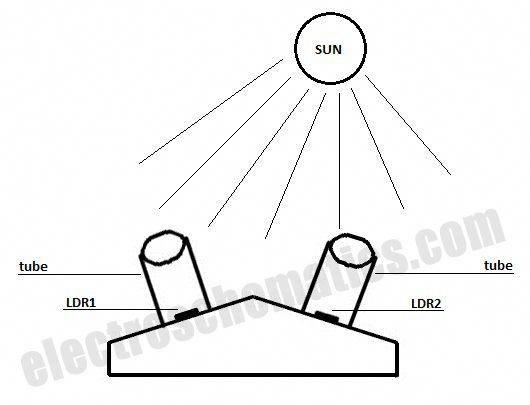Solar Tube Diagram