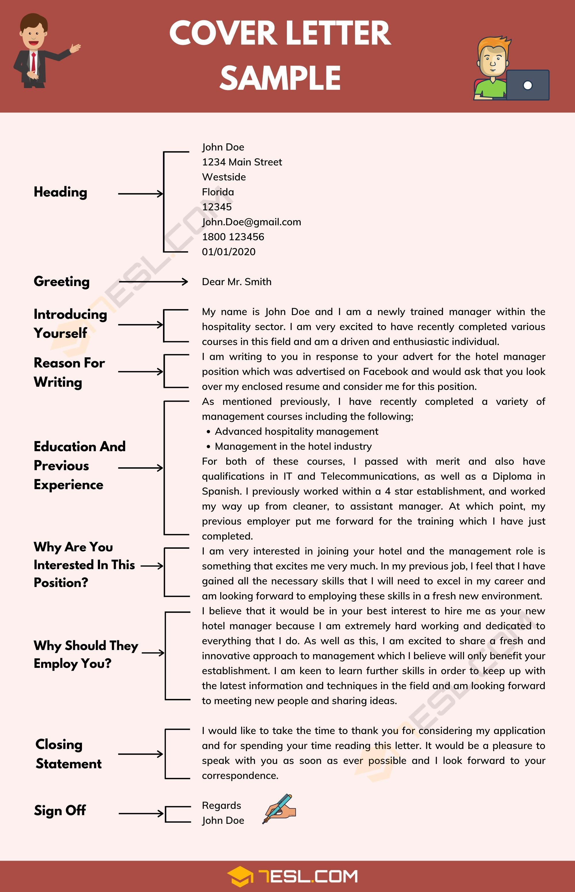 How To Write A Cover Letter Useful Tips Phrases And Examples 7esl Writing A Cover Letter Job Cover Letter Cover Letter Tips