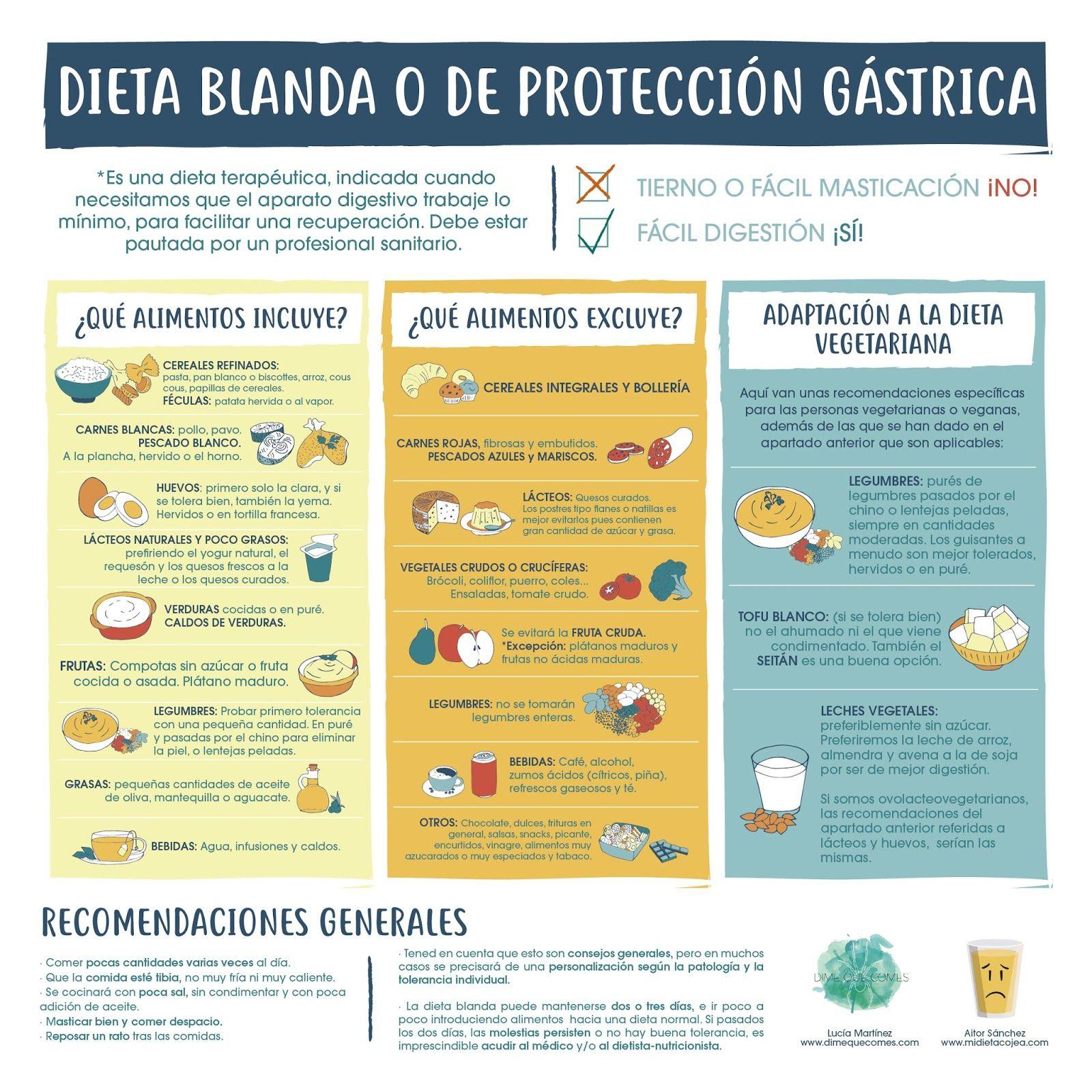 Dieta proteccion gastro gastrohepatica