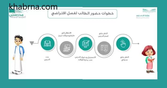استعلام بنك التسليف والادخار السعودي حيث نطرح طريقة التقديم على قروض الزواج من بنك التسليف والادخار وخطوات الاستعلام عن كشف الح Public Map Map Screenshot