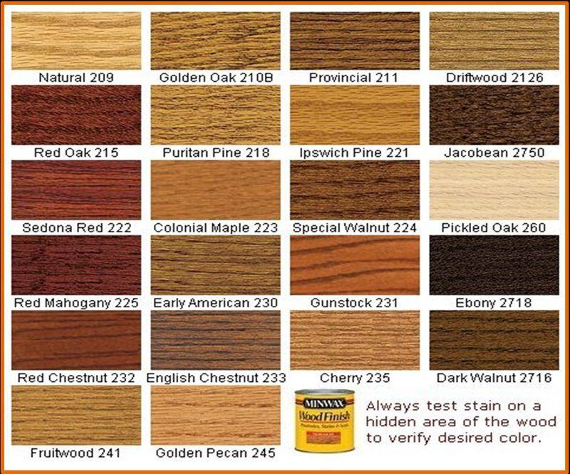 Maple Stain Color Chart Mersnoforum