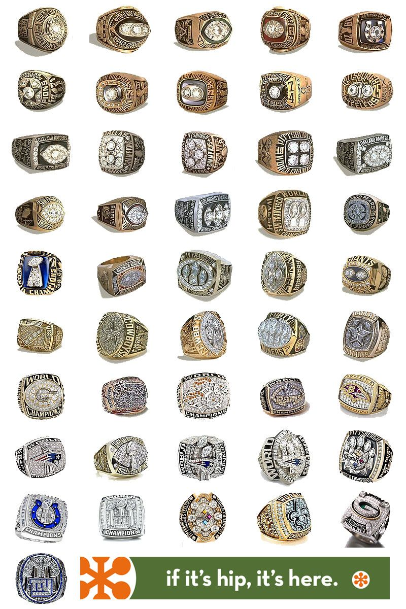 pat every broncos this super bowlen one for nfl rings angle s from bowl ring