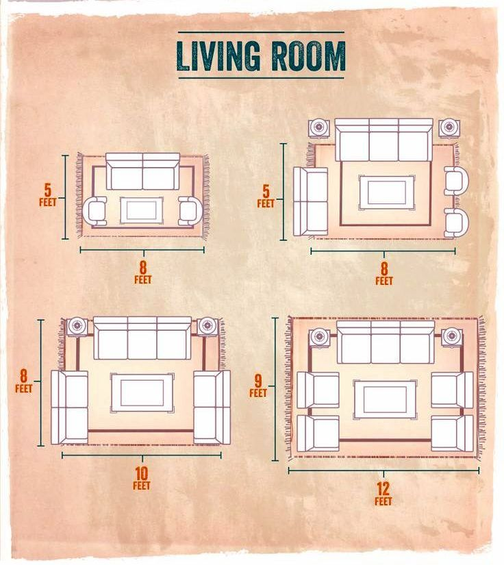 Rug size guide area rug sizes area rugs rug placement family room