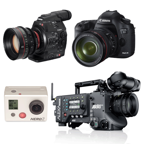 Which Camera Should I Buy First?   Video advertising