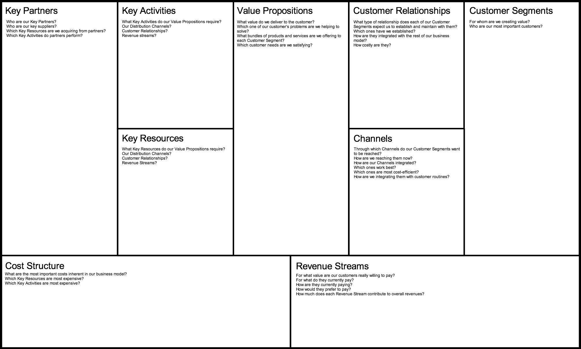 Download New Lean Business Model Canvas Template can save