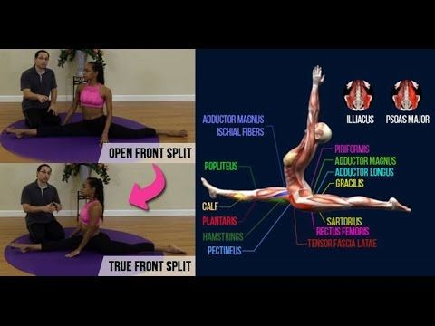 Front Splits Progression Stretch Tutorial Square Hips Full Front