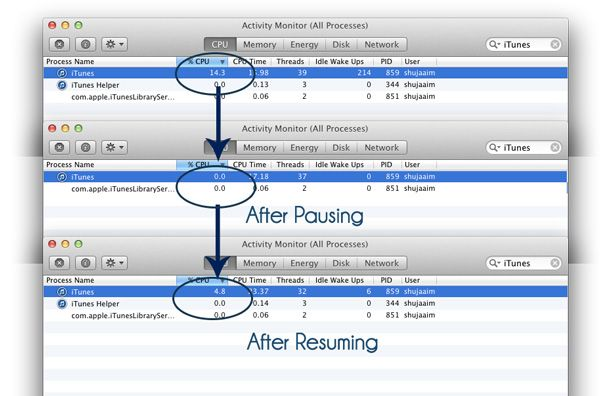 How To Pause Background Processes And Speed Up Your Mac