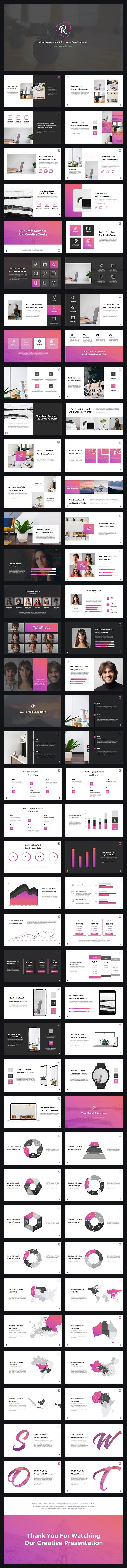 Rapido - Creative PowerPoint Template | Template, Ppt design and ...