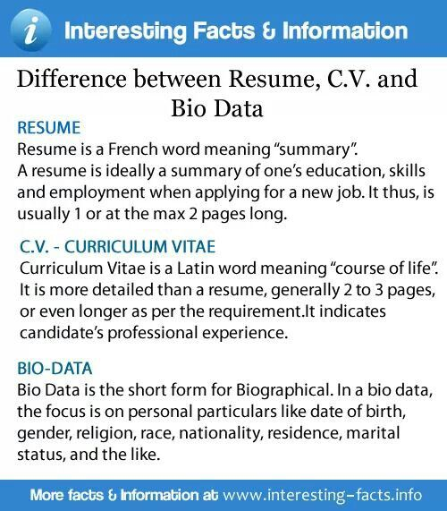 Difference Between Resume Cv And Bio Data Bio Data Fun Facts Facts