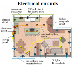 electrical circuits electrical pinterest diagram rh pinterest com residential wiring diagram pdf residential wiring diagram symbols