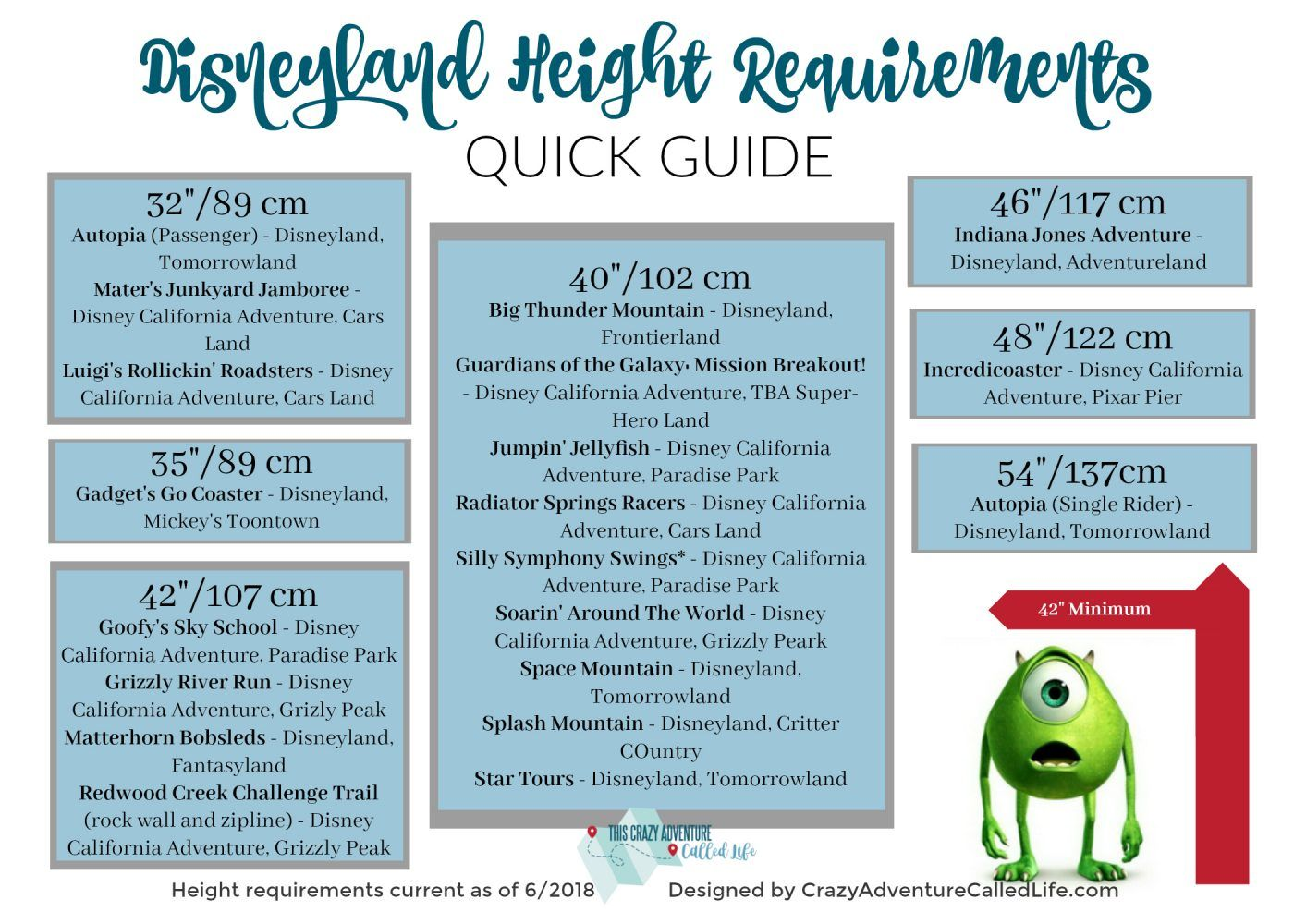 Everything You Need To Know About Disneyland Resort Height Requirements Find Out What Your Child Ca Disneyland Rides Disneyland Height Requirements Disneyland