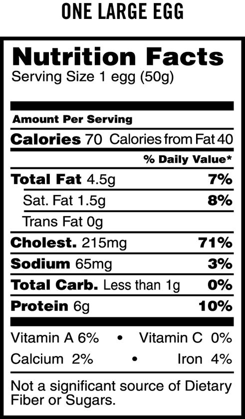 215 Milligrams Of Cholesterol Egg Nutrition Facts Nutrition Facts Egg Nutrition