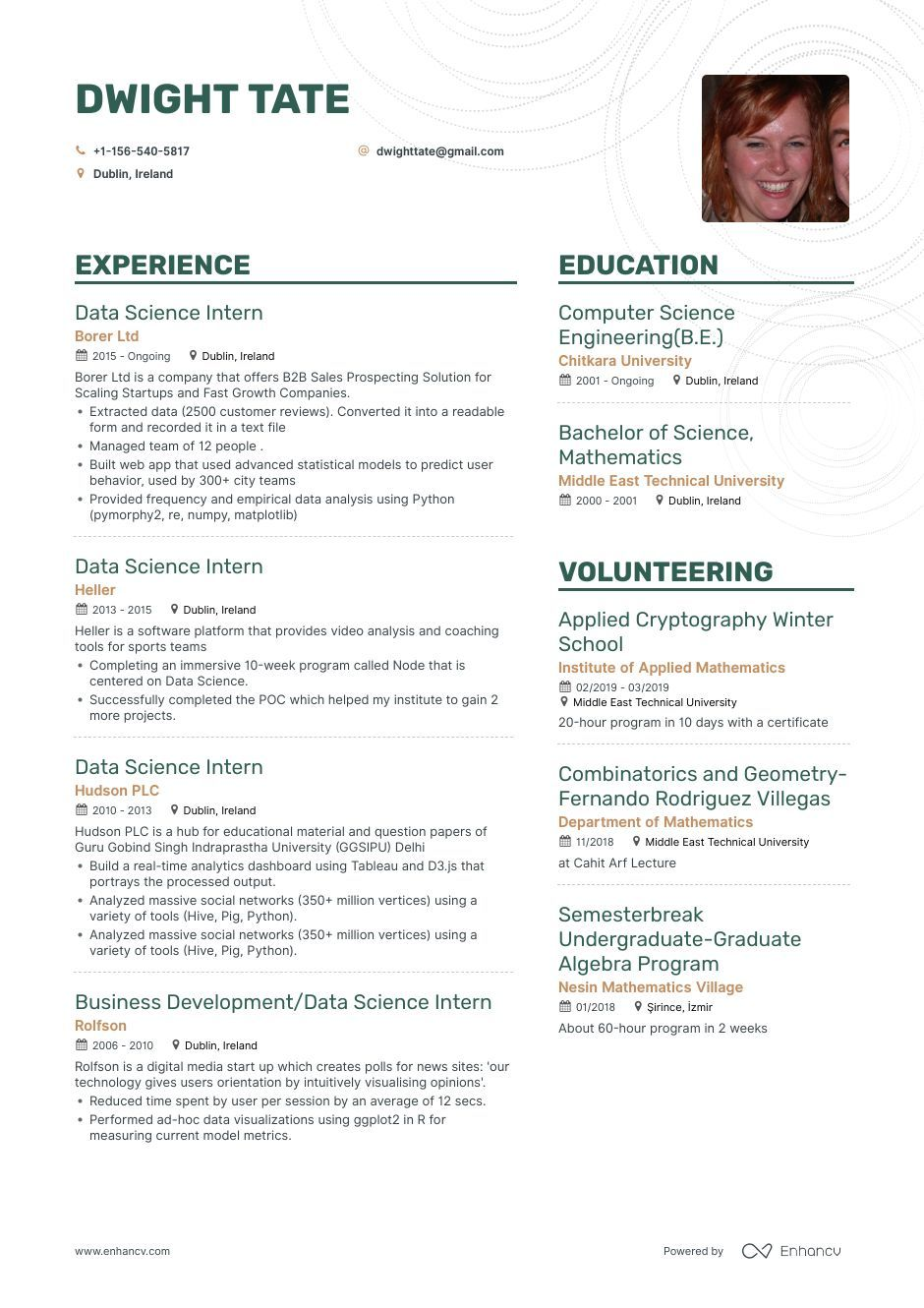Data Science Intern Resume Example And Guide For 2019 Data Science Resume Examples Science