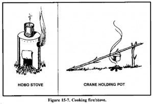 Cooking-Fire-and-Stove-Figure-15-7-300x204